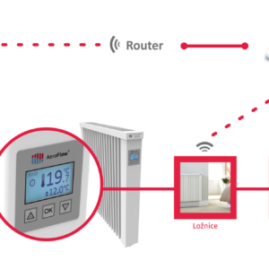 71/5000 Controlar la temperatura en la casa a través del dispositivo móvil con el controlador FlexiSmart